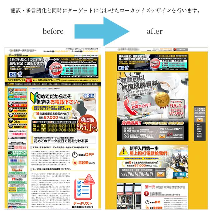ECサイト翻訳・ECサイト多言語化・ネットショップ・ローカライズデザインをワンストップで行います。